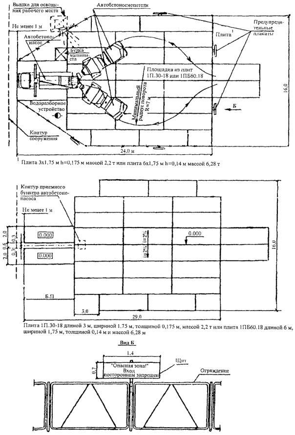Инструкция по охране труда автобетоносмесителя
